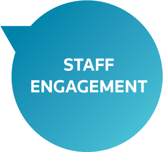 Staff Engagement Petal