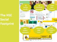 HSE Digital Footprint
